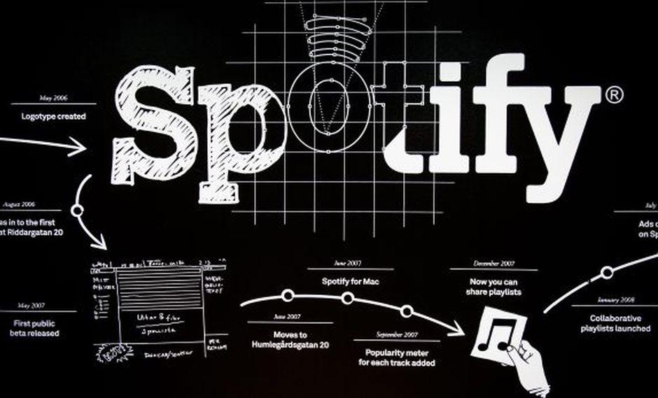 Spotify estrenará esta semana su sistema de videos para móviles