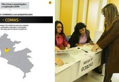 Elecciones 2018: conozca los candidatos en Comas y sus propuestas