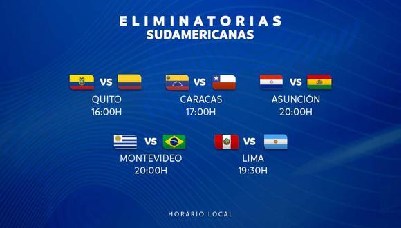 Eliminatorias Qatar 2022: conoce la programación de la fecha 4. (Foto: Conmebol)
