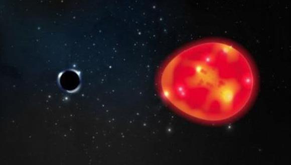 Ilustración del agujero negro Unicornio y la gigante roja a la que está emparejado. (LAUREN FANFER)
