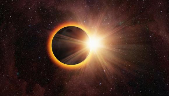Fenómenos astronómicos 2021 (Shutterstock)