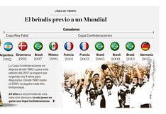 Infografía del día: Copa Confederaciones, el brindis previo a un Mundial