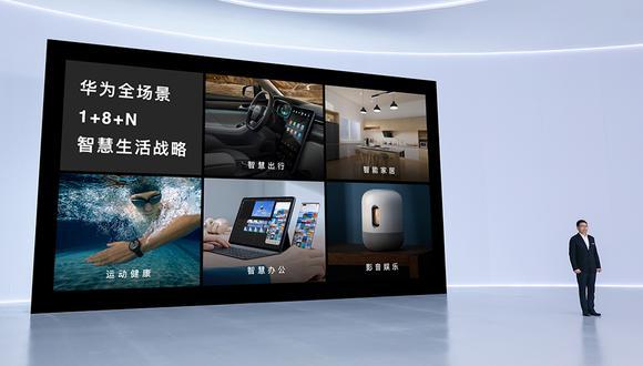 Conoce todas las novedades que recibirá pronto tu celular Huawei con HarmonyOS. (Foto: Huawei)