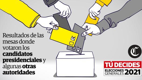 En este especial conocerás los resultados de las mesas de votación de los candidatos presidenciales y autoridades políticas.