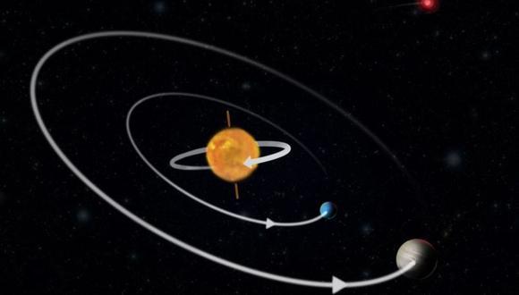 Planetas al revés en sistema de estrella doble. (Foto: cortesía CHRISTOFFER GRØNNE)