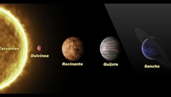 Cervantes y el Quijote ya tienen su propio sistema planetario