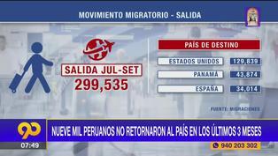 Nueve mil peruanos no retornaron al país en los últimos 3 meses