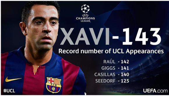 Xavi superó a Raúl como jugador con más partidos en Champions