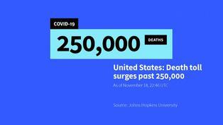 EE.UU supera las 250.000 muertes por coronavirus