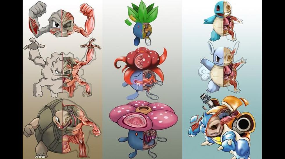 Pokémon Go: artista diseña el interior de los pokémones - 1