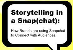 Snapchat piensa cambiar su plataforma de publicidad