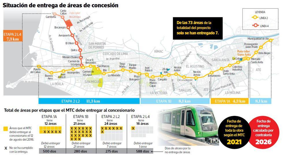 Línea 2 del metro: primer tren subterráneo del país está al 11% - 2