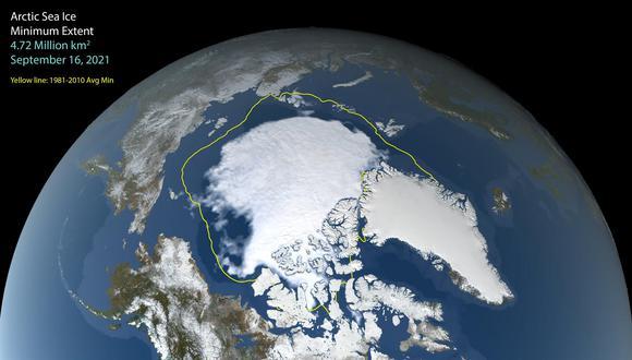 Mínimo de hielo en el Ártico para el verano de 2021. (NASA)