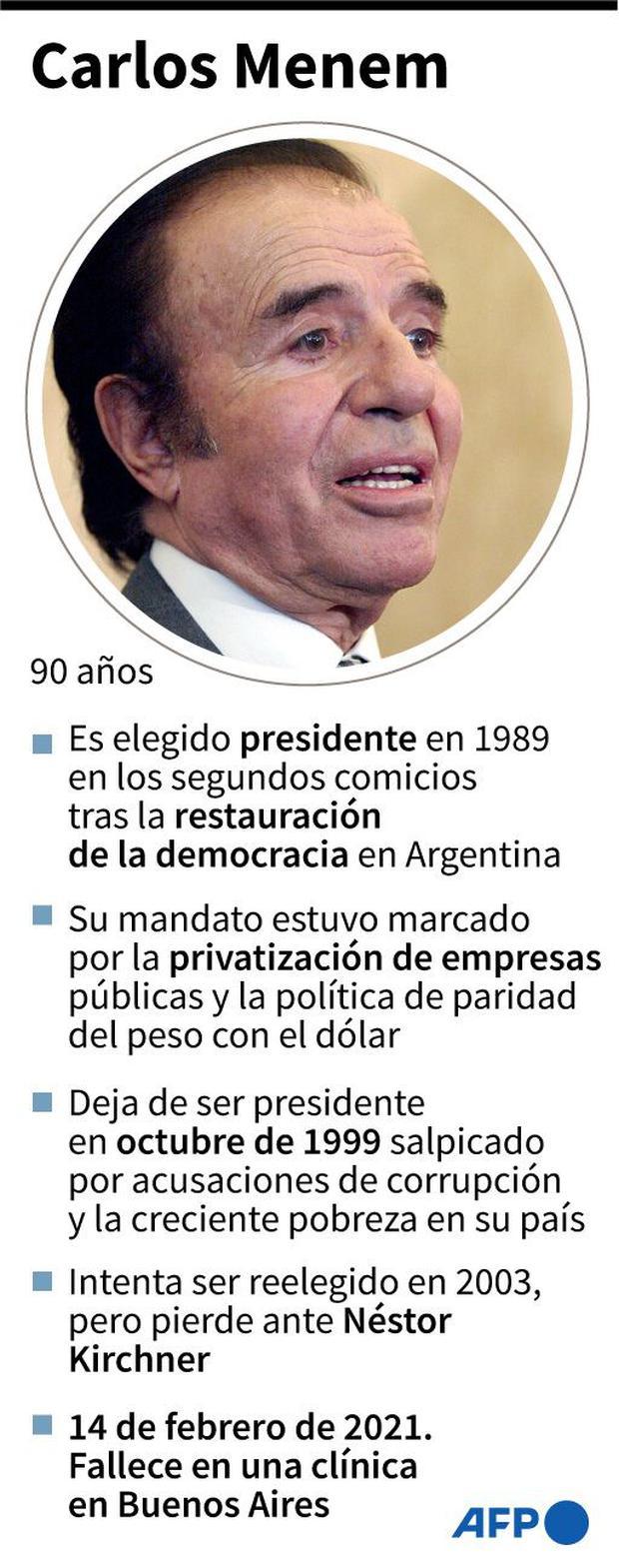 La vida de Carlos Menem. (AFP).