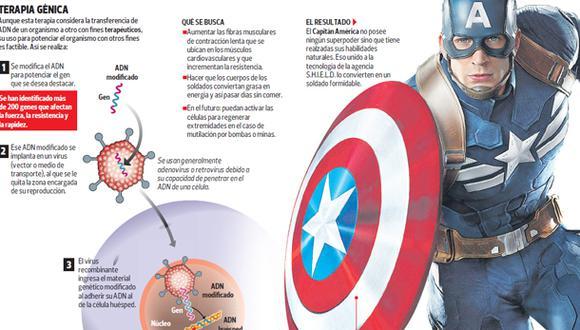 Capitán América: la ingeniería genética se vuelve realidad