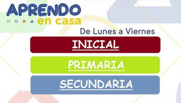 Conoce la programación completa de Aprendo en casa para los niveles inicial, primaria y secundaria correspondiente a la Semana 28 que va desde el lunes 12 al viernes 16 de octubre (Foto: Minedu)