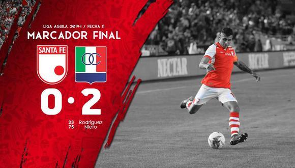 Once Caldas venció 2-0 a Independiente Santa Fe por la Liga Águila. | Foto: Santa Fe