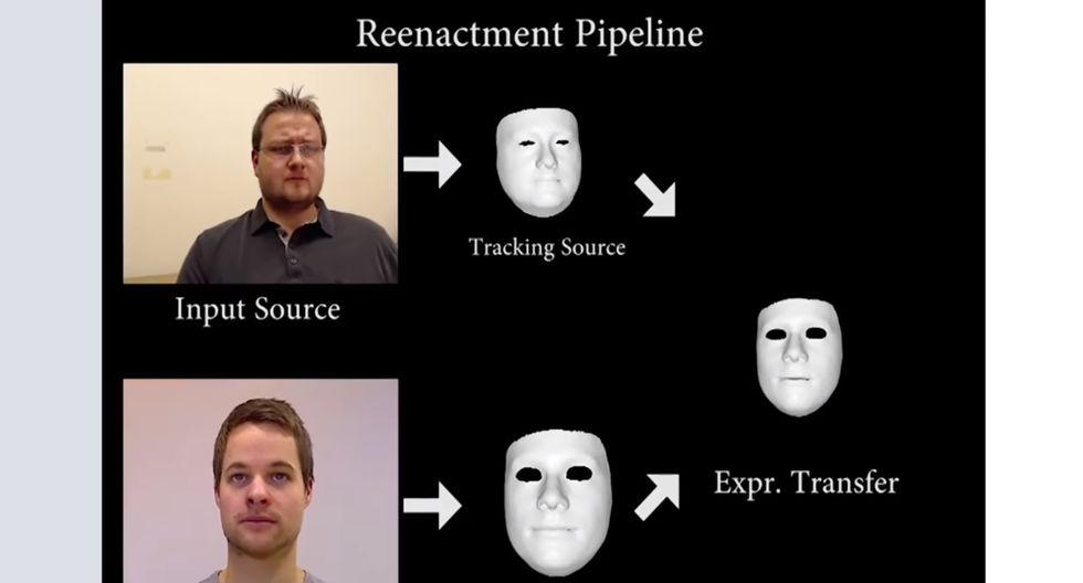 Los programas basados en deepfake cada vez se hacen más complejos en su funcionamiento, pero más sencillos para el usuario. Se vuelven virales en redes sociales y alimentan las fake news. (Captura de YouTube)