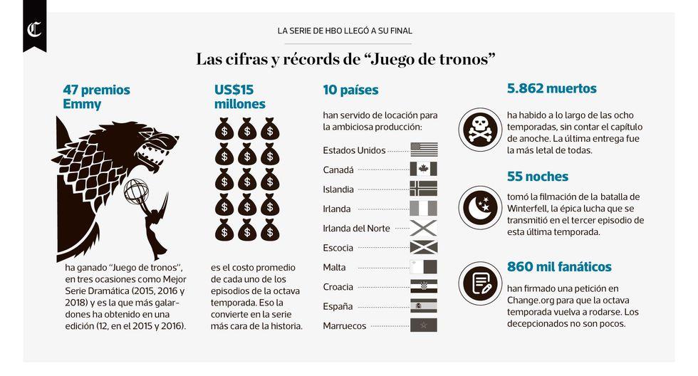 Infografía publicada en el diario El Comercio el 20/05/2019