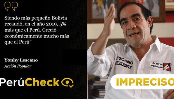 PerúCheck. La afirmación del candidato presidencial de Acción Popular fue sometida a fact checking.