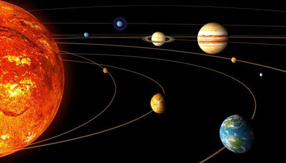 Sistema Solar. (Foto: AP)