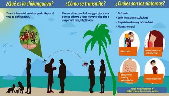Lima sur sería la más vulnerable ante virus de chikungunya