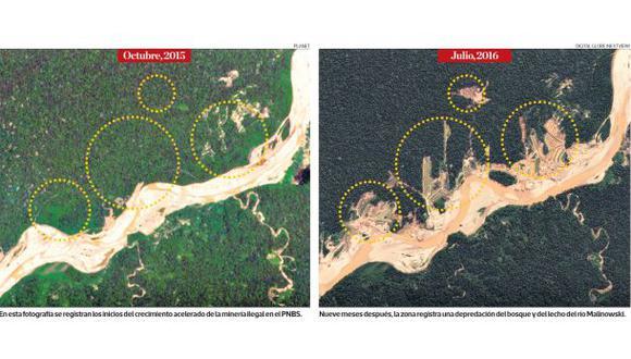Parque Bahuaja Sonene amenazado por avance de minería ilegal