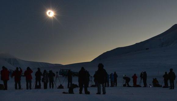 Eclipse solar 2015: experimenta el espectáculo completo