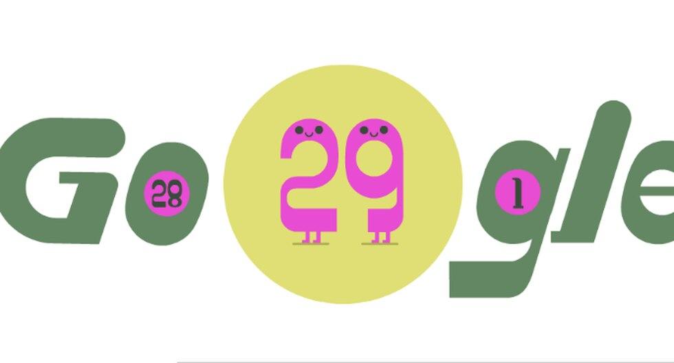 Esta particularidad del calendario se da cada 4 años, cuando en total cuenta 366 días, en vez de los 365 habituales. (Foto: Google)