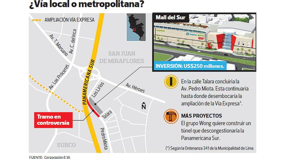 Grupo Wong dispuesto a conciliar por futuro de su 'mall' en SJM - 2
