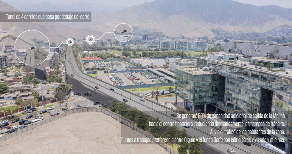 Esta imagen fue presentada por La Molina y muestra cómo se realizaría el trazo para la obra vial en el cerro Centinela. (Foto: Difusión)