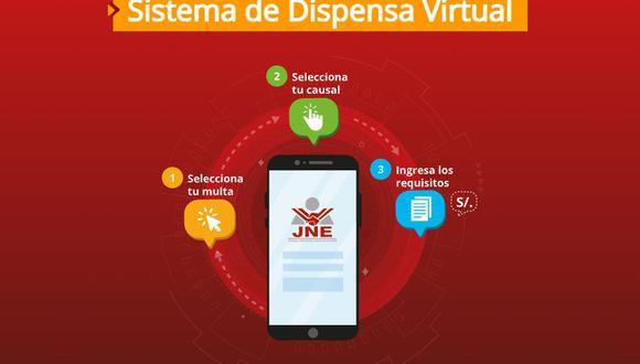 El JNE habilitó un portal virtual para facilitar la presentación de justificaciones y dispensas en caso se haya faltado a las Elecciones 2021. (Imagen: JNE)