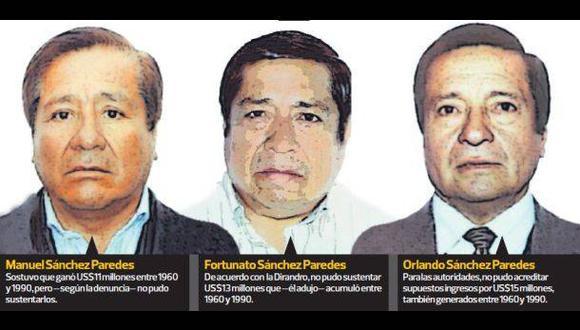 Sánchez Paredes: piden 28 años de cárcel por lavado de activos