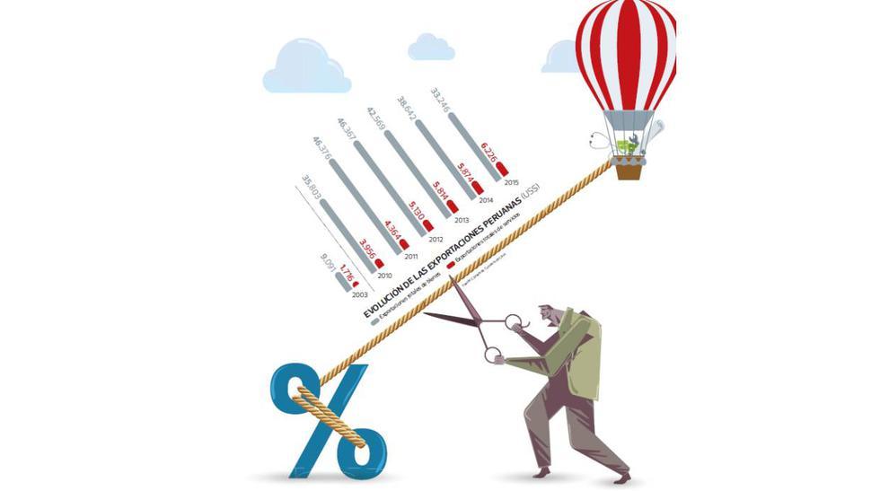 Envío de servicios: ingresos se duplicarían si se promulga ley - 2