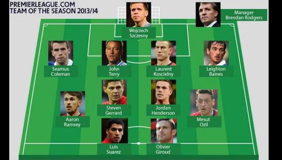 Equipo ideal de Premier League sin jugadores del City campeón