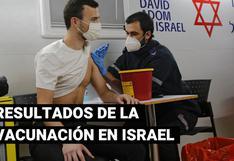 Vacunación masiva en Israel: esto dicen los primeros resultados