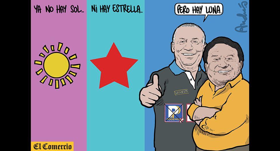 Publicado el 30/01/2020 en El Comercio.