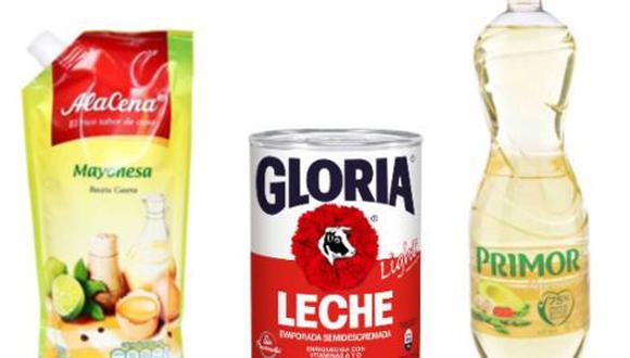 Estas son las marcas más consumidas por los peruanos de acuerdo con la encuesta de Arellano Consultoría para Crecer.
