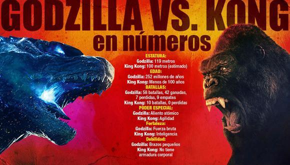 Godzilla vs Kong se enfrentaron hace casi medio siglo. Este 25 de marzo volverán a chocar por el título de El rey de los monstruos. (Fotoilustración: Verónica Calderón).