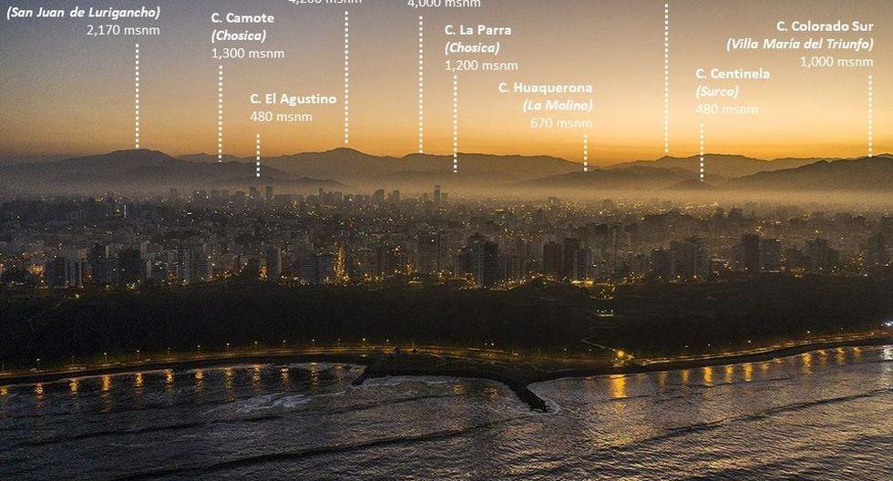 La imagen fue captada por Ana Castañeda a las 5:40 a.m. del día 46 de cuarentena (30 de abril), a la altura del malecón de Miraflores (identificación de cerros: Gallinazos con Pluma / fuente: Carta Nacional consultada en Geocatmin).