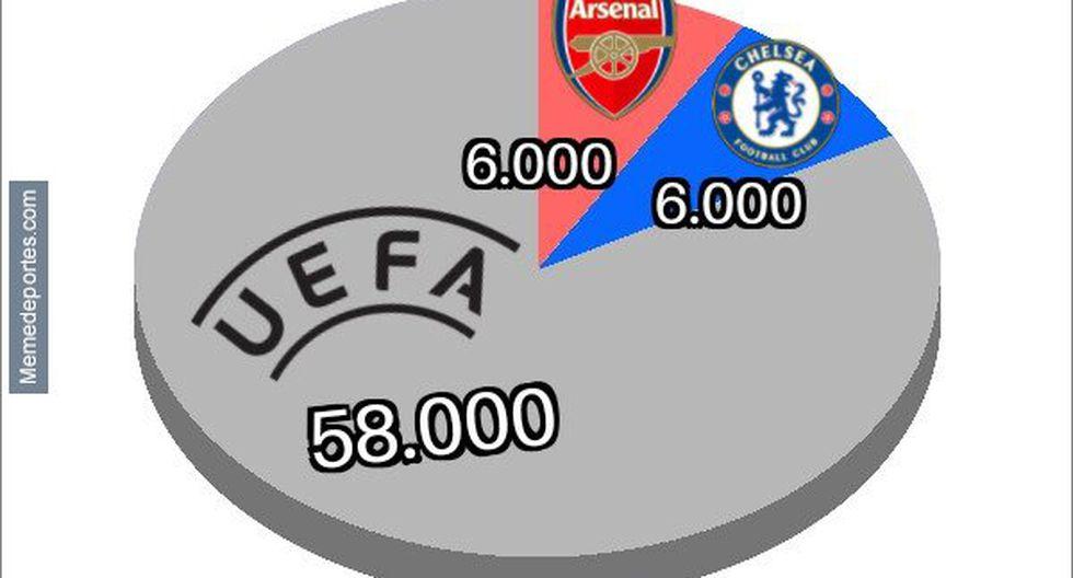 Estos son los mejores memes de la previa del partido entre el Chelsea y el Arsenal por la final de la Europa League. | Memedeportes