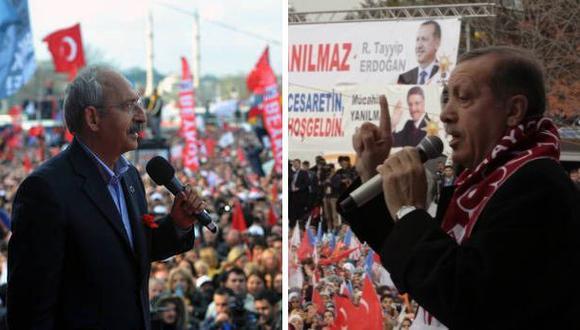 Turquía: Manifestaciones durante elecciones municipales