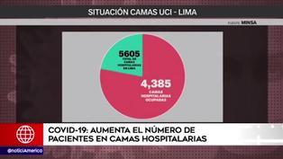 Incrementa el número de pacientes en camas hospitalarias ante la segunda ola del COVID-19