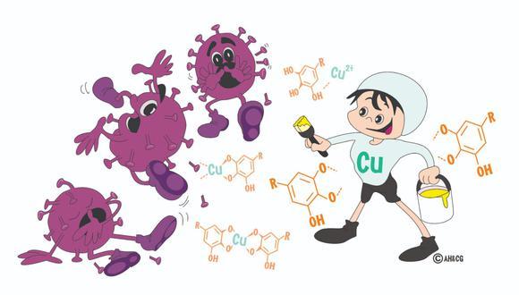 (Ilustración: Instituto de Corrosión y Protección de la PUPC).