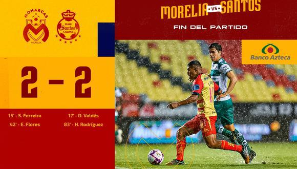 Edison Flores convirtió en el empate del Morelia frente a Santos | Foto: Morelia