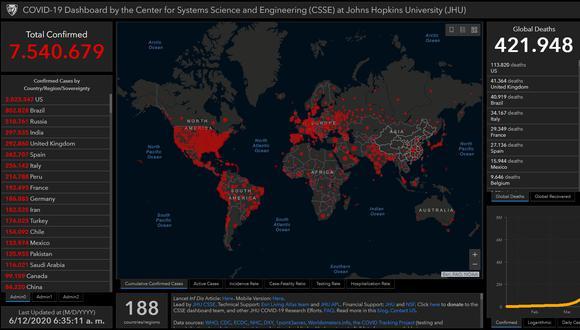 Mapa del coronavirus Covid-19 en el mundo en tiempo real hoy viernes 12 de junio: contagiados y muertos. (Johns Hopkins University).