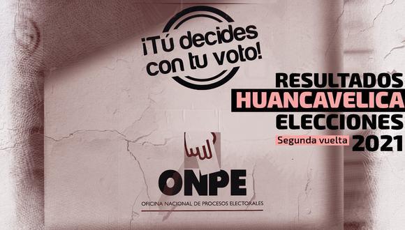 Conoce los resultados electorales en Huancavelica. (Diseño de foto: GEC)
