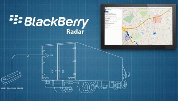 Blackberry vende nuevo dispositivo, pero no es un teléfono