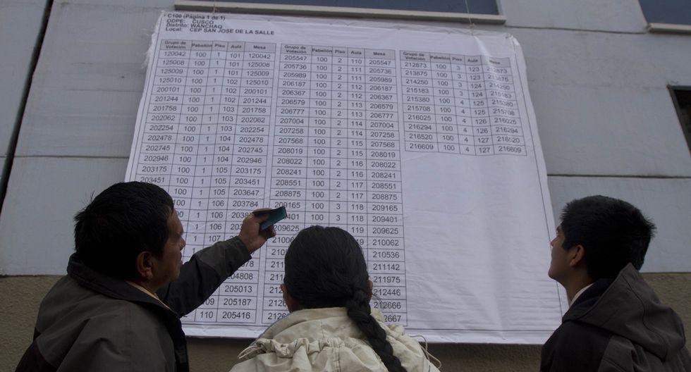 Las imágenes que dejó las elecciones en Cusco  - 1