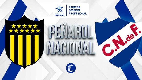 Por la fecha 4 del Clausura, Peñarol empató 0-0 ante Nacional como local | Foto: composición GEC